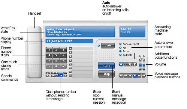 Факс-программы